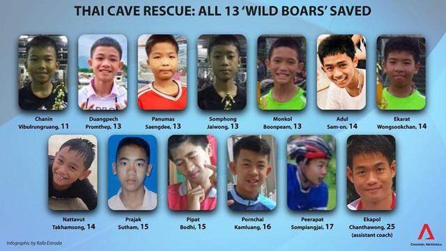 Thế giới cảm phục và chúc mừng Thái Lan sau chiến dịch giải cứu đội bóng nhí